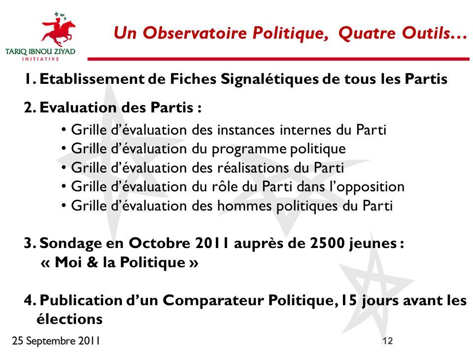12 Un Observatoire Politique, Quatre Outils… 1. Etablissement de Fiches Signalétiques de tous les Partis 2. Evaluation des Partis : Grille dévaluation