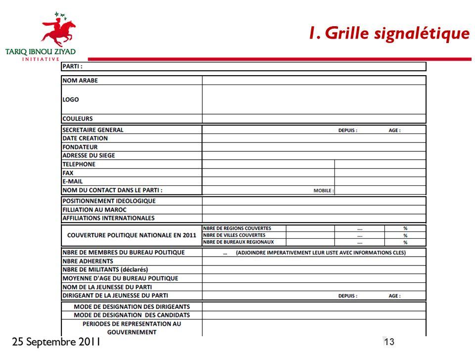 13 1. Grille signalétique