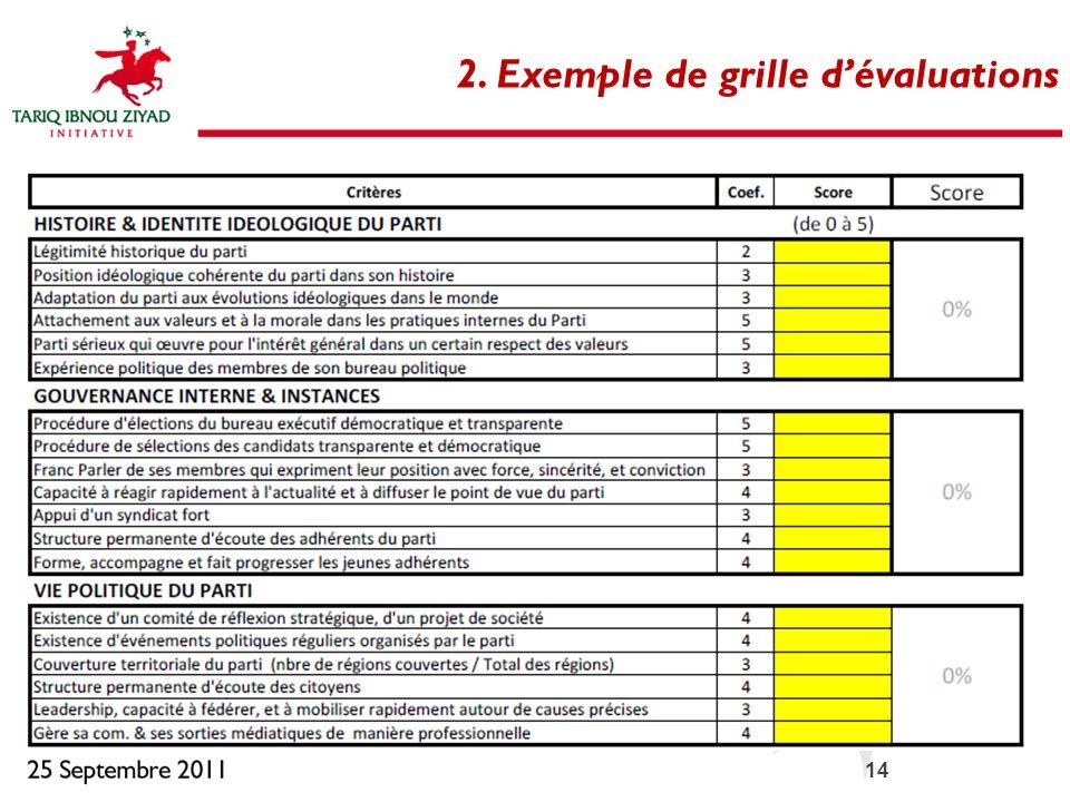 14 2. Exemple de grille dévaluations