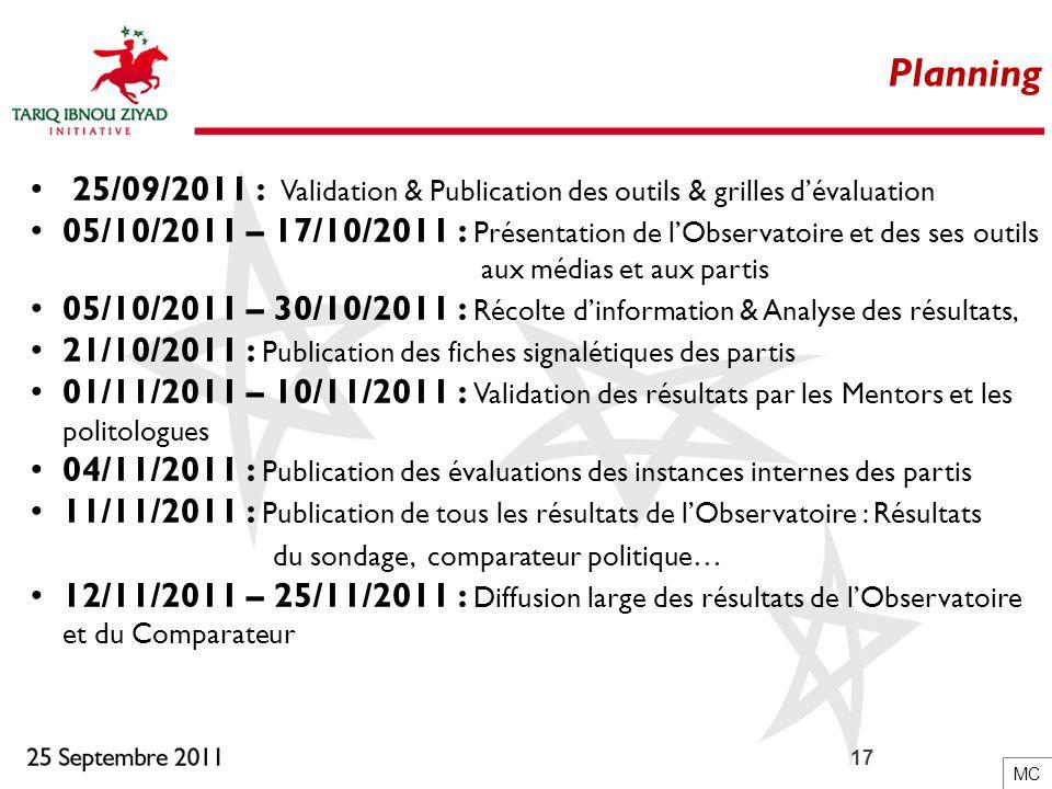 17 Planning 25/09/2011 : Validation & Publication des outils & grilles dévaluation 05/10/2011 – 17/10/2011 : Présentation de lObservatoire et des ses