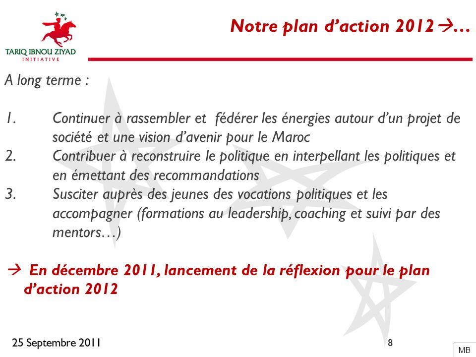 8 Notre plan daction 2012 … A long terme : 1.Continuer à rassembler et fédérer les énergies autour dun projet de société et une vision davenir pour le