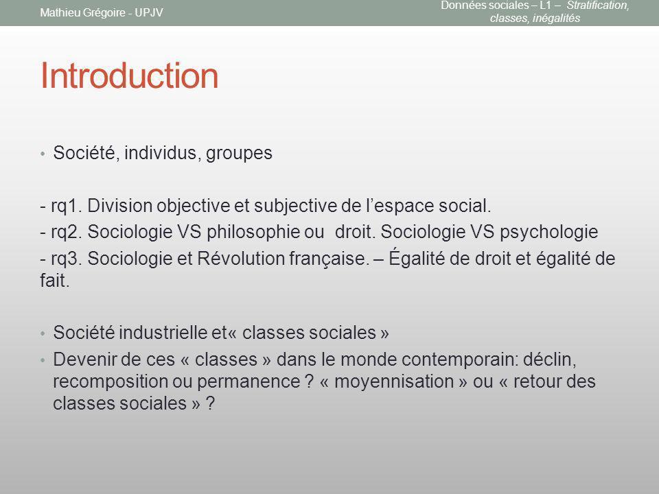 Introduction Société, individus, groupes - rq1. Division objective et subjective de lespace social. - rq2. Sociologie VS philosophie ou droit. Sociolo