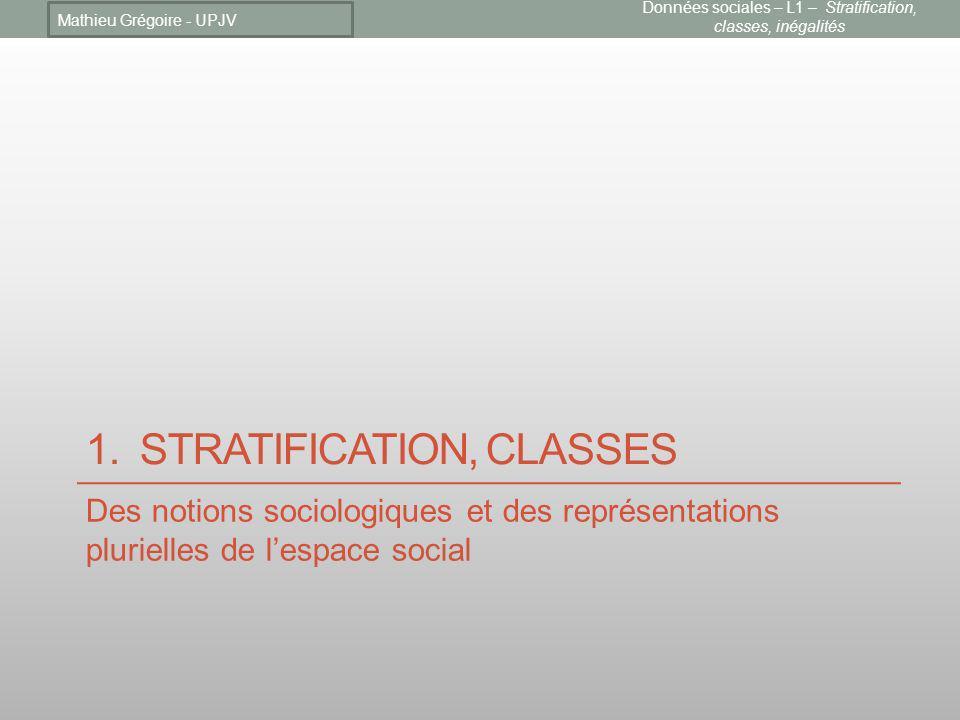 1. STRATIFICATION, CLASSES Des notions sociologiques et des représentations plurielles de lespace social Mathieu Grégoire - UPJV Données sociales – L1