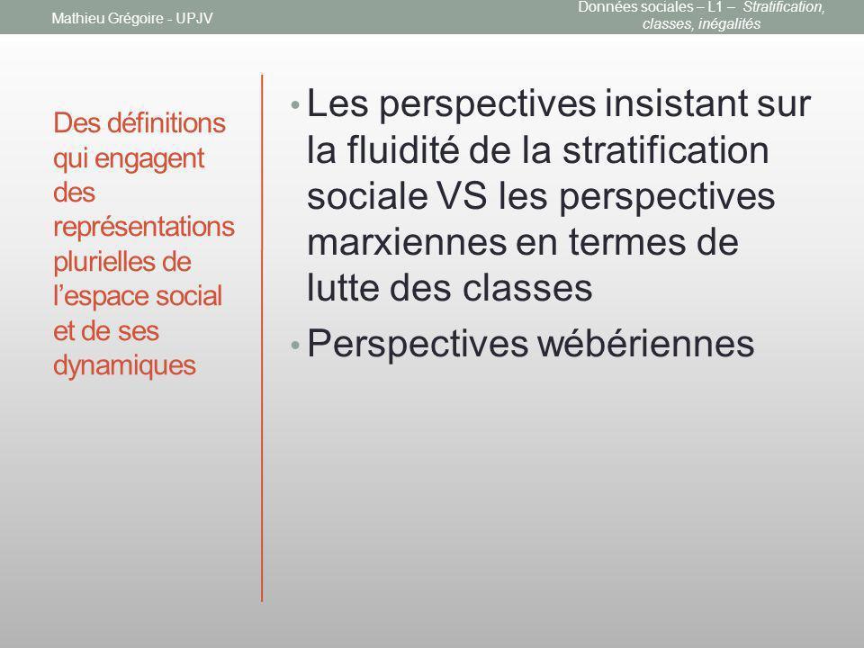 Des définitions qui engagent des représentations plurielles de lespace social et de ses dynamiques Les perspectives insistant sur la fluidité de la st
