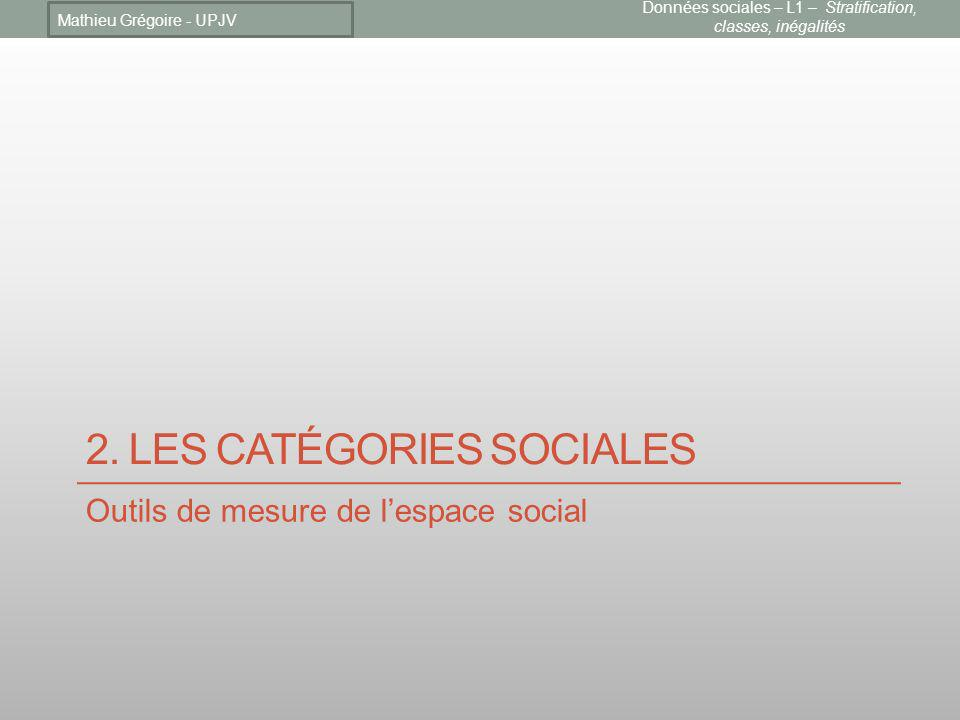 2. LES CATÉGORIES SOCIALES Outils de mesure de lespace social Mathieu Grégoire - UPJV Données sociales – L1 – Stratification, classes, inégalités