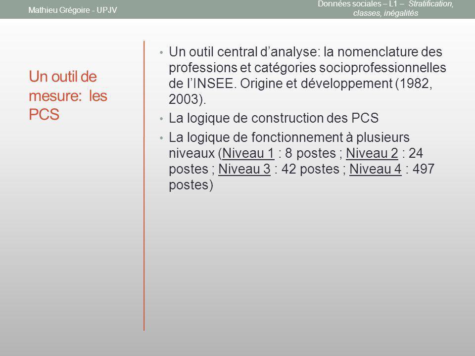 Un outil de mesure: les PCS Un outil central danalyse: la nomenclature des professions et catégories socioprofessionnelles de lINSEE. Origine et dével