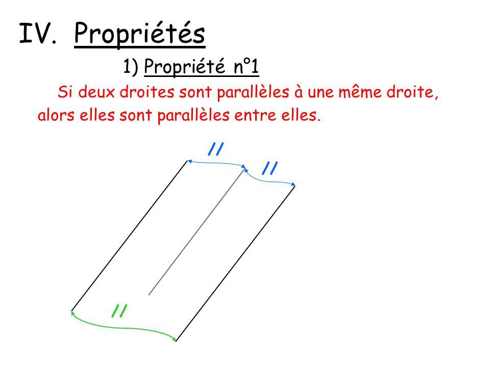 IV. Propriétés 1) Propriété n°1 Si deux droites sont parallèles à une même droite, // alors elles sont parallèles entre elles. //