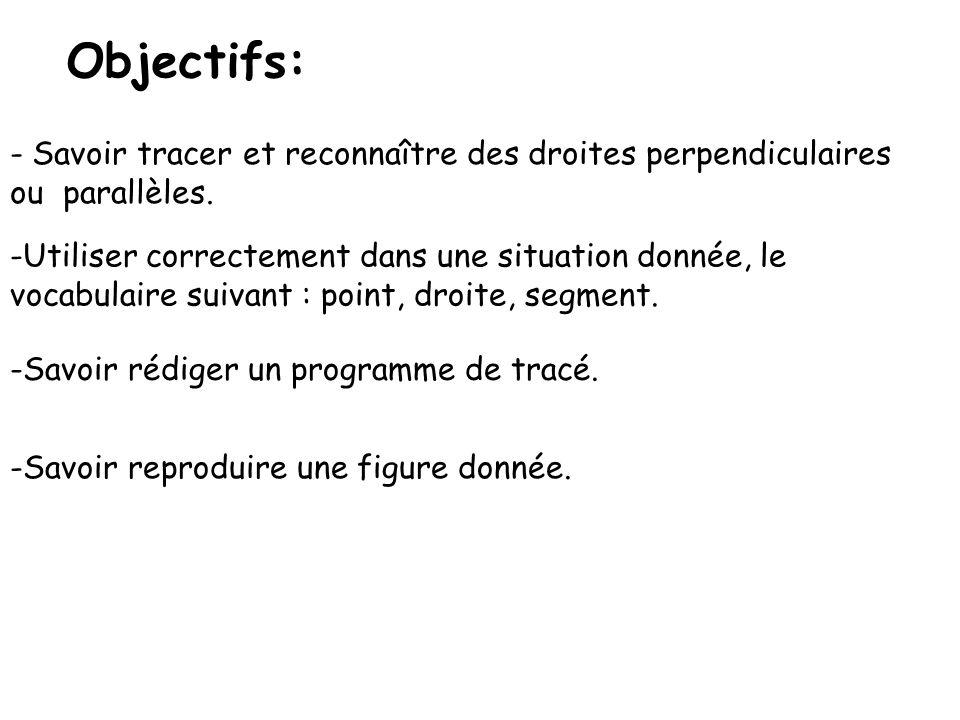 Objectifs: - Savoir tracer et reconnaître des droites perpendiculaires ou parallèles. -Utiliser correctement dans une situation donnée, le vocabulaire