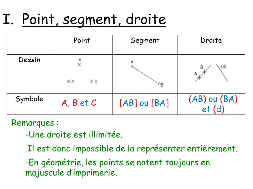 I. Point, segment, droite Remarques : -Une droite est illimitée. Il est donc impossible de la représenter entièrement. -En géométrie, les points se no