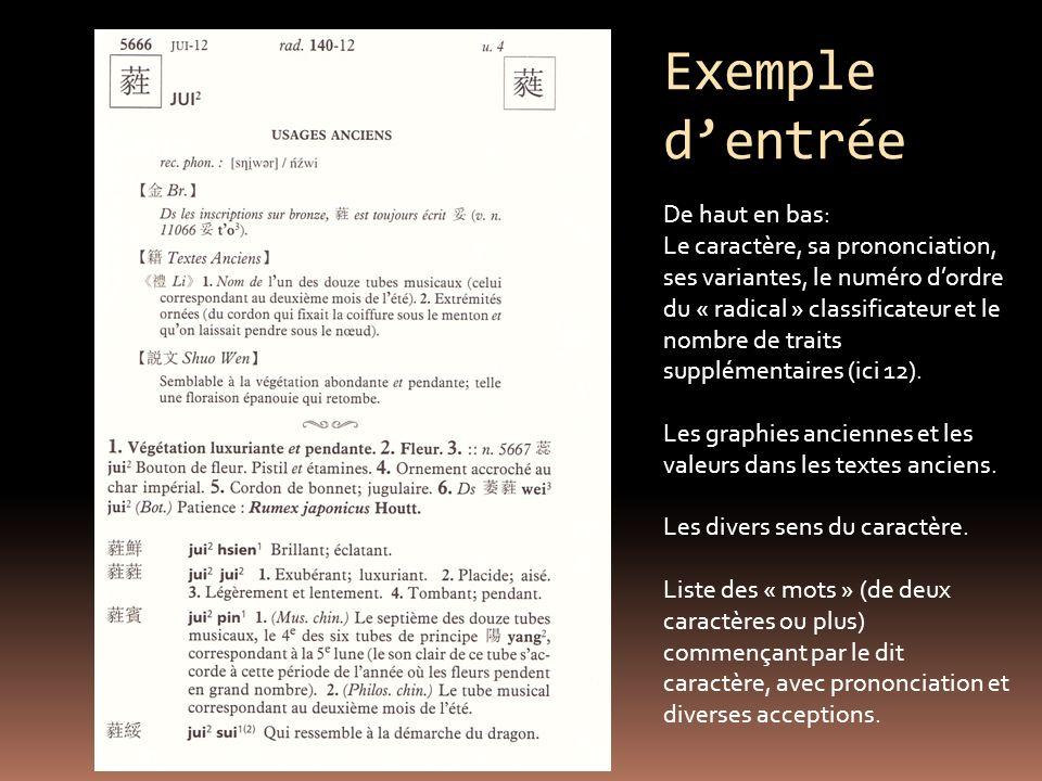 Exemple dentrée De haut en bas: Le caractère, sa prononciation, ses variantes, le numéro dordre du « radical » classificateur et le nombre de traits supplémentaires (ici 12).