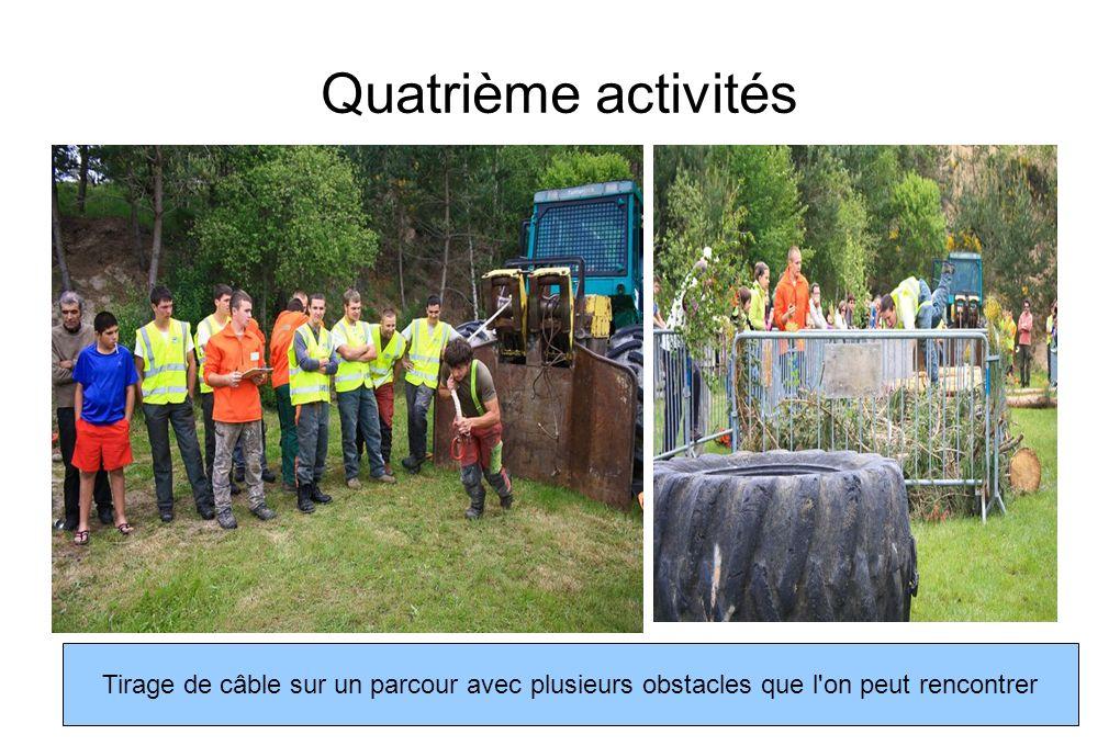 Quatrième activités Tirage de câble sur un parcour avec plusieurs obstacles que l on peut rencontrer