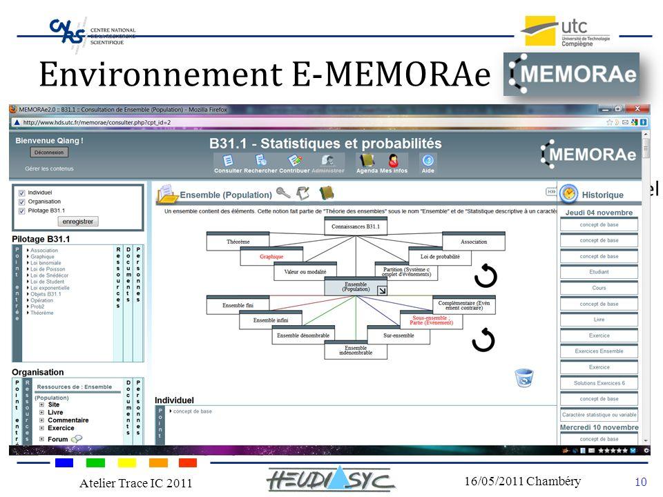 Nom du congrès Lieu - date 10 16/05/2011 Chambéry Atelier Trace IC 2011 Environnement E-MEMORAe E-MEMORAe (MEMoire ORganisation Appliqué e à le-learning) est une plateforme de collaboration informatique qui facilite lapprentissage organisationnel et la capitalisation des connaissances (Leblanc A.