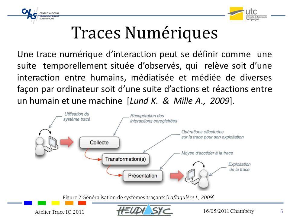 Nom du congrès Lieu - date 5 16/05/2011 Chambéry Atelier Trace IC 2011 Traces Numériques Une trace numérique dinteraction peut se définir comme une su