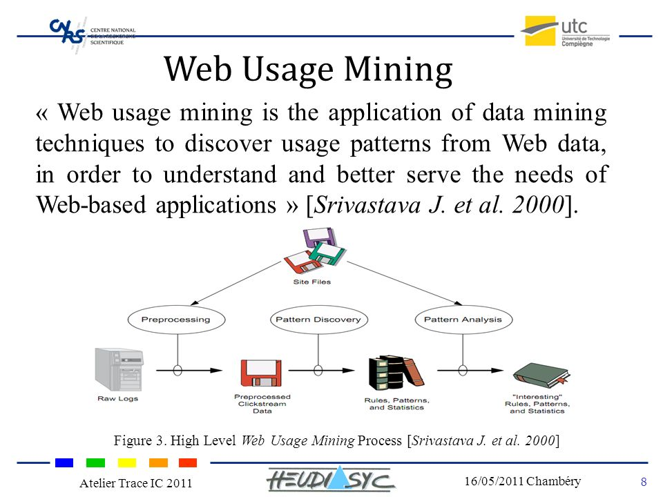 Nom du congrès Lieu - date 8 16/05/2011 Chambéry Atelier Trace IC 2011 « Web usage mining is the application of data mining techniques to discover usage patterns from Web data, in order to understand and better serve the needs of Web-based applications » [Srivastava J.