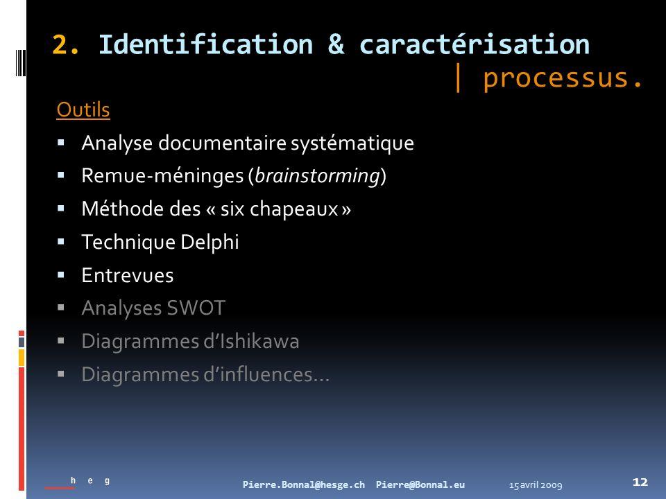 15 avril 2009Pierre.Bonnal@hesge.ch Pierre@Bonnal.eu 12 2. Identification & caractérisation Outils Analyse documentaire systématique Remue-méninges (b