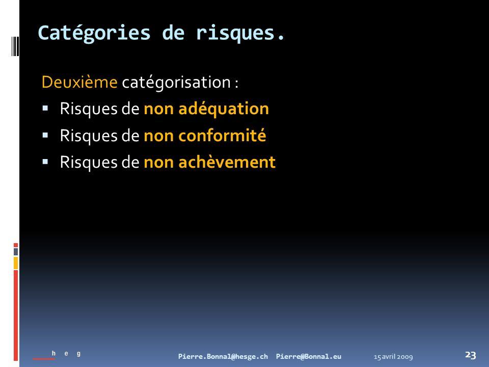 15 avril 2009Pierre.Bonnal@hesge.ch Pierre@Bonnal.eu 23 Catégories de risques. Deuxième catégorisation : Risques de non adéquation Risques de non conf