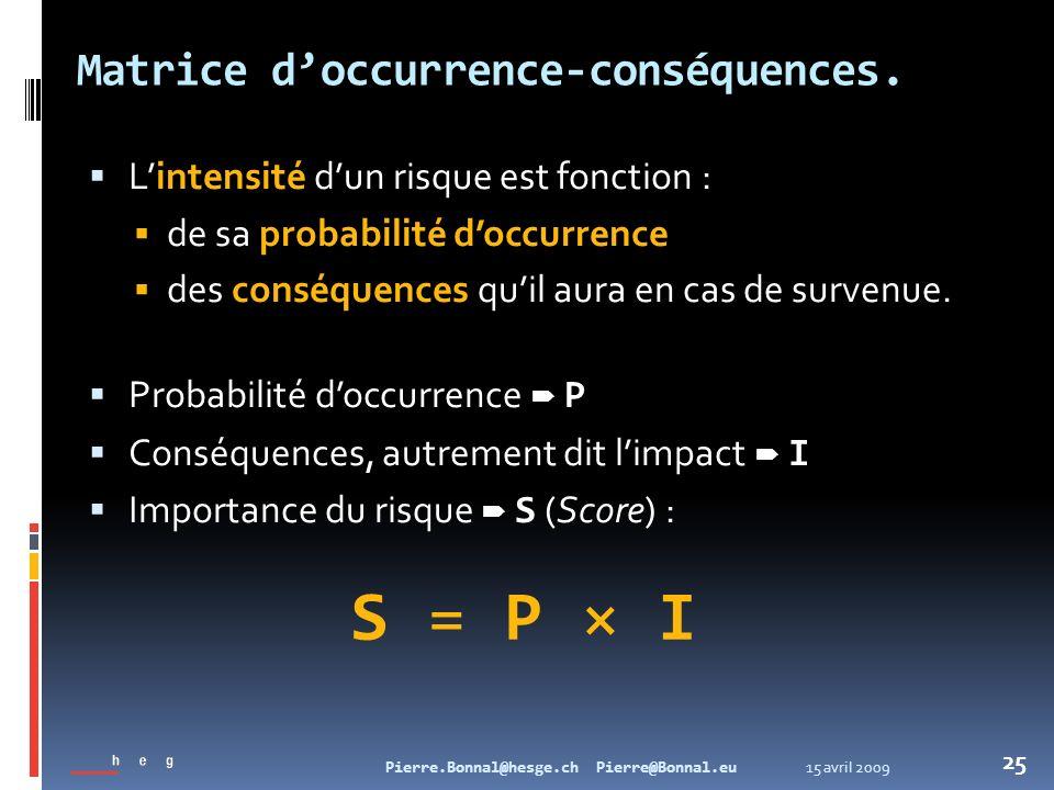 Lintensité dun risque est fonction : de sa probabilité doccurrence des conséquences quil aura en cas de survenue. Probabilité doccurrence P Conséquenc