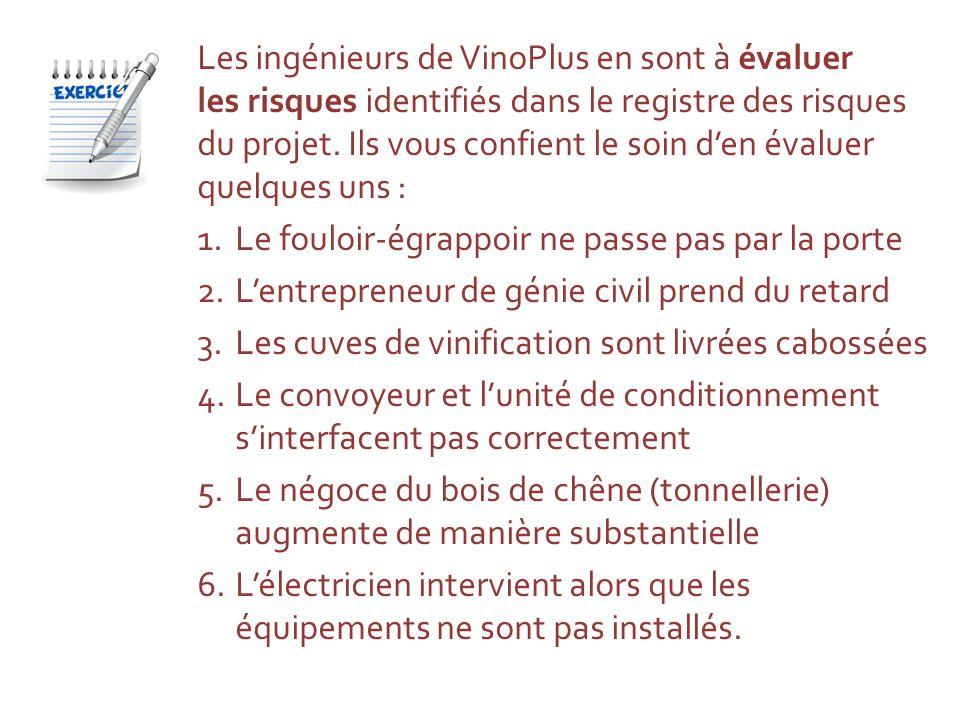Les ingénieurs de VinoPlus en sont à évaluer les risques identifiés dans le registre des risques du projet. Ils vous confient le soin den évaluer quel