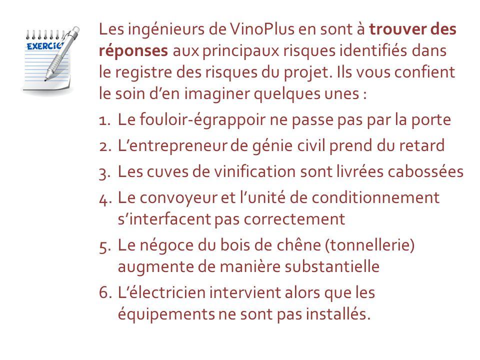 Les ingénieurs de VinoPlus en sont à trouver des réponses aux principaux risques identifiés dans le registre des risques du projet. Ils vous confient