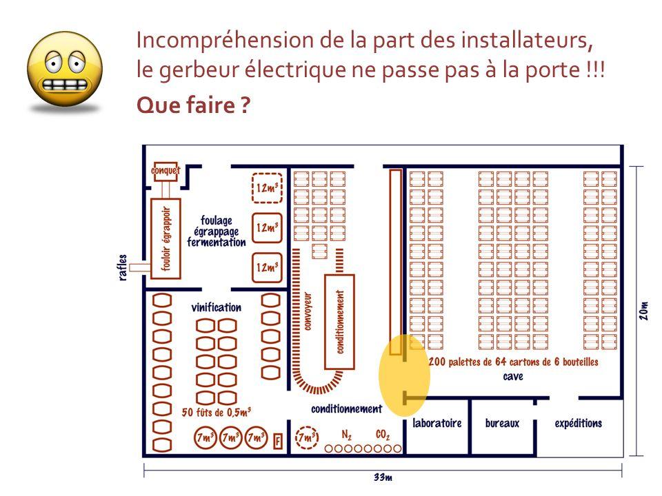 Incompréhension de la part des installateurs, le gerbeur électrique ne passe pas à la porte !!! Que faire ?