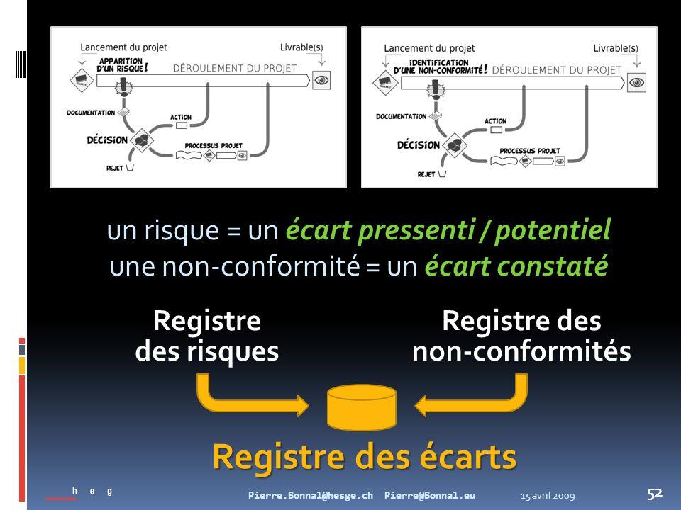 15 avril 2009Pierre.Bonnal@hesge.ch Pierre@Bonnal.eu 52 un risque = un écart pressenti / potentiel une non-conformité = un écart constaté Registre des