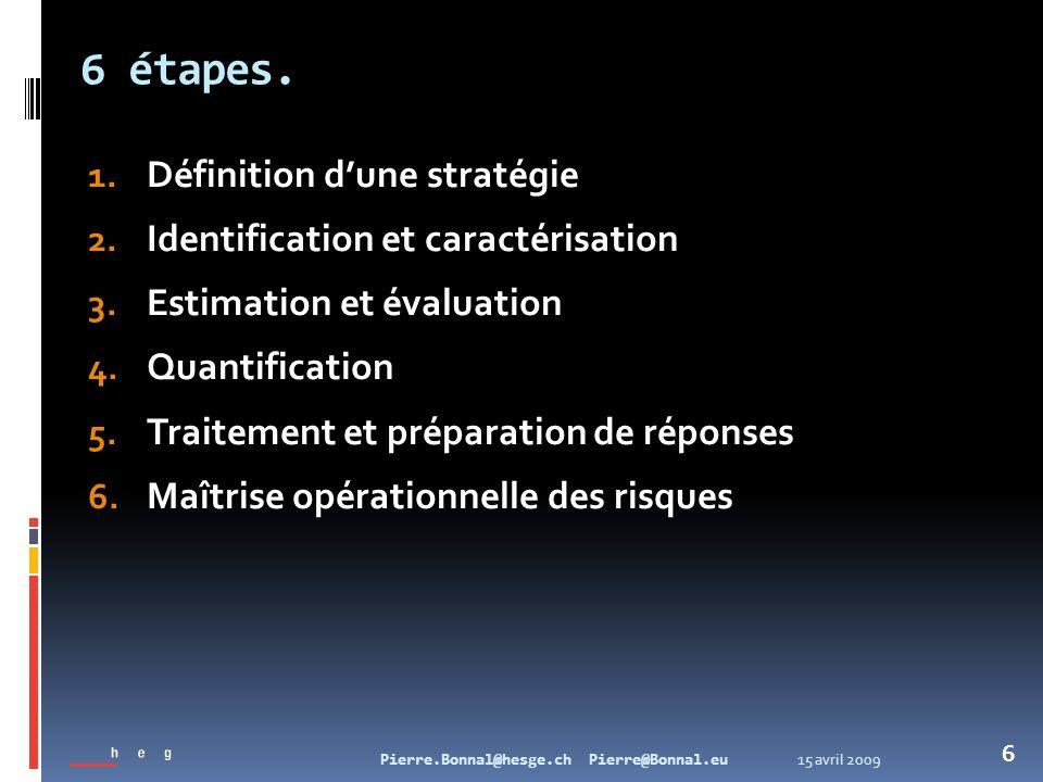 15 avril 2009Pierre.Bonnal@hesge.ch Pierre@Bonnal.eu 6 6 étapes. 1. Définition dune stratégie 2. Identification et caractérisation 3. Estimation et év