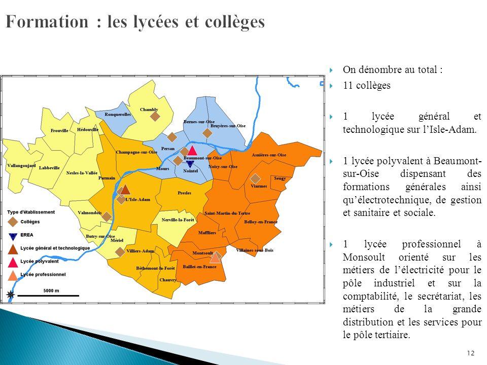 12 On dénombre au total : 11 collèges 1 lycée général et technologique sur lIsle-Adam.