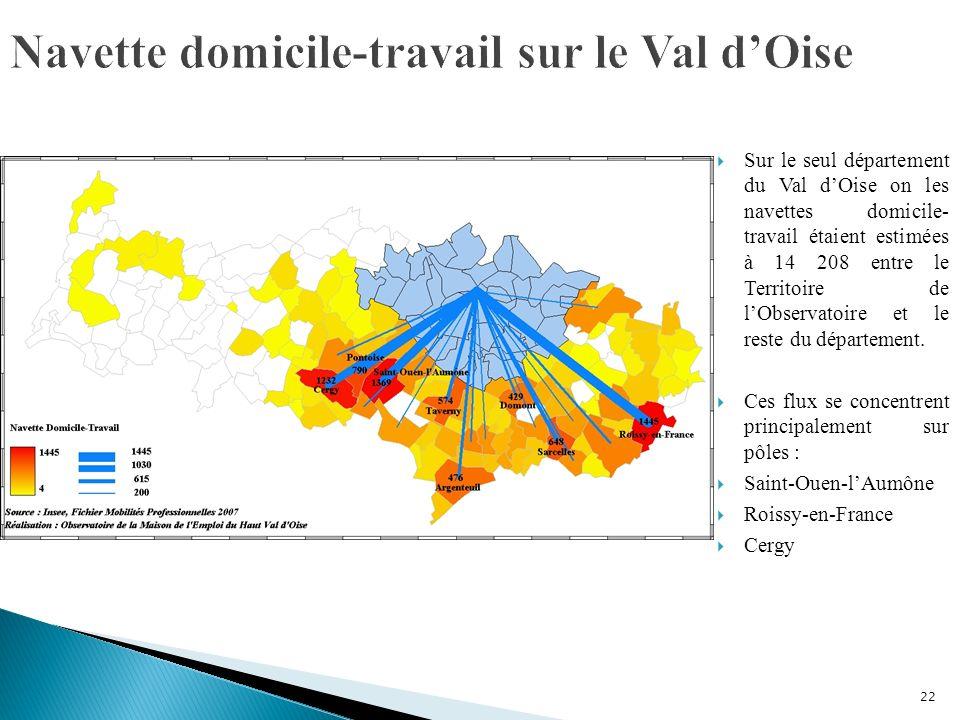 22 Sur le seul département du Val dOise on les navettes domicile- travail étaient estimées à 14 208 entre le Territoire de lObservatoire et le reste du département.