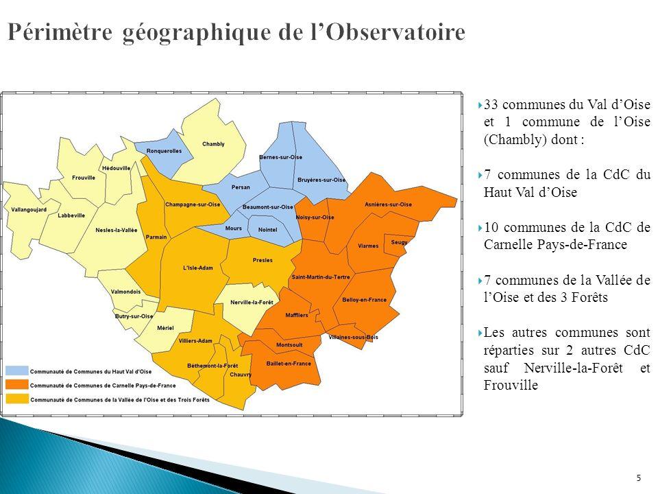 5 33 communes du Val dOise et 1 commune de lOise (Chambly) dont : 7 communes de la CdC du Haut Val dOise 10 communes de la CdC de Carnelle Pays-de-France 7 communes de la Vallée de lOise et des 3 Forêts Les autres communes sont réparties sur 2 autres CdC sauf Nerville-la-Forêt et Frouville