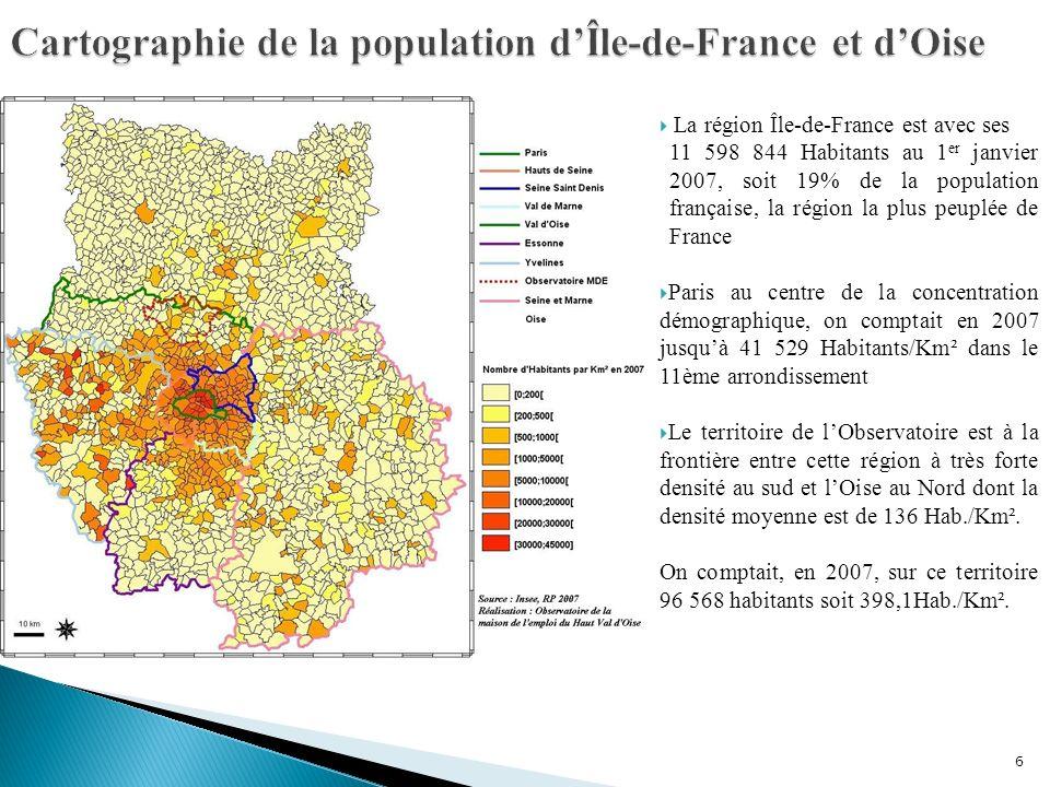6 La région Île-de-France est avec ses 11 598 844 Habitants au 1 er janvier 2007, soit 19% de la population française, la région la plus peuplée de France Paris au centre de la concentration démographique, on comptait en 2007 jusquà 41 529 Habitants/Km² dans le 11ème arrondissement Le territoire de lObservatoire est à la frontière entre cette région à très forte densité au sud et lOise au Nord dont la densité moyenne est de 136 Hab./Km².