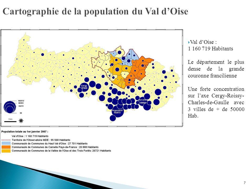 7 Val dOise : 1 160 719 Habitants Le département le plus dense de la grande couronne francilienne Une forte concentration sur laxe Cergy-Roissy- Charles-de-Gaulle avec 3 villes de + de 50000 Hab.