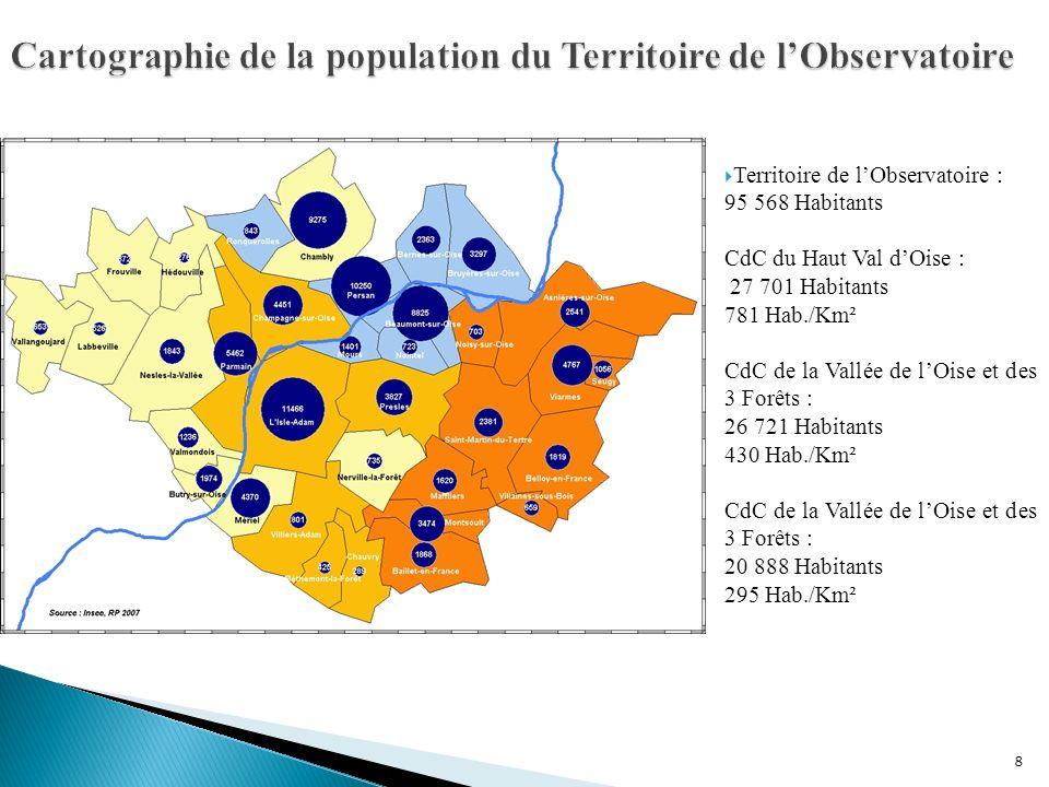 8 Territoire de lObservatoire : 95 568 Habitants CdC du Haut Val dOise : 27 701 Habitants 781 Hab./Km² CdC de la Vallée de lOise et des 3 Forêts : 26 721 Habitants 430 Hab./Km² CdC de la Vallée de lOise et des 3 Forêts : 20 888 Habitants 295 Hab./Km²
