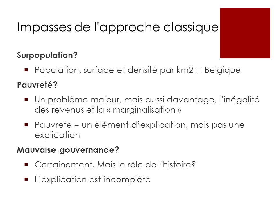 Impasses de l'approche classique Surpopulation? Population, surface et densité par km2 Belgique Pauvreté? Un problème majeur, mais aussi davantage, li