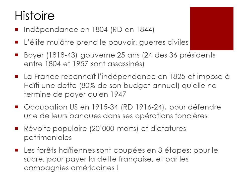 Histoire Indépendance en 1804 (RD en 1844) Lélite mulâtre prend le pouvoir, guerres civiles Boyer (1818-43) gouverne 25 ans (24 des 36 présidents entre 1804 et 1957 sont assassinés) La France reconnaît lindépendance en 1825 et impose à Haïti une dette (80% de son budget annuel) qu elle ne termine de payer qu en 1947 Occupation US en 1915-34 (RD 1916-24), pour défendre une de leurs banques dans ses opérations foncières Révolte populaire (20000 morts) et dictatures patrimoniales Les forêts haïtiennes sont coupées en 3 étapes: pour le sucre, pour payer la dette française, et par les compagnies américaines !