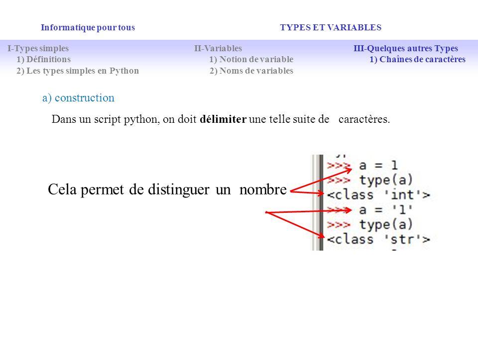 Informatique pour tous TYPES ET VARIABLES Dans un script python, on doit délimiter une telle suite de caractères. I-Types simples II-Variables III-Que