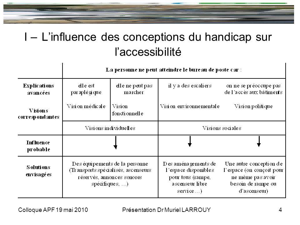 Colloque APF 19 mai 2010 Présentation Dr Muriel LARROUY 4 I – Linfluence des conceptions du handicap sur laccessibilité
