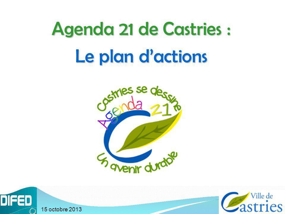 23 mai 2012 Décision du Conseil Municipal pour la mise en place du Projet Agenda 21 sur Castries Novembre 2012 / janvier 2013 Phase 1 Diagnostic interne.