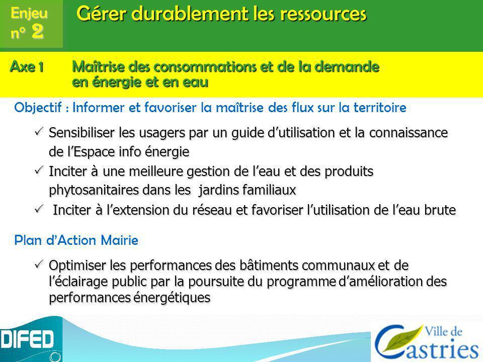 Gérer durablement les ressources Objectif : Informer et favoriser la maîtrise des flux sur la territoire Sensibiliser les usagers par un guide dutilis