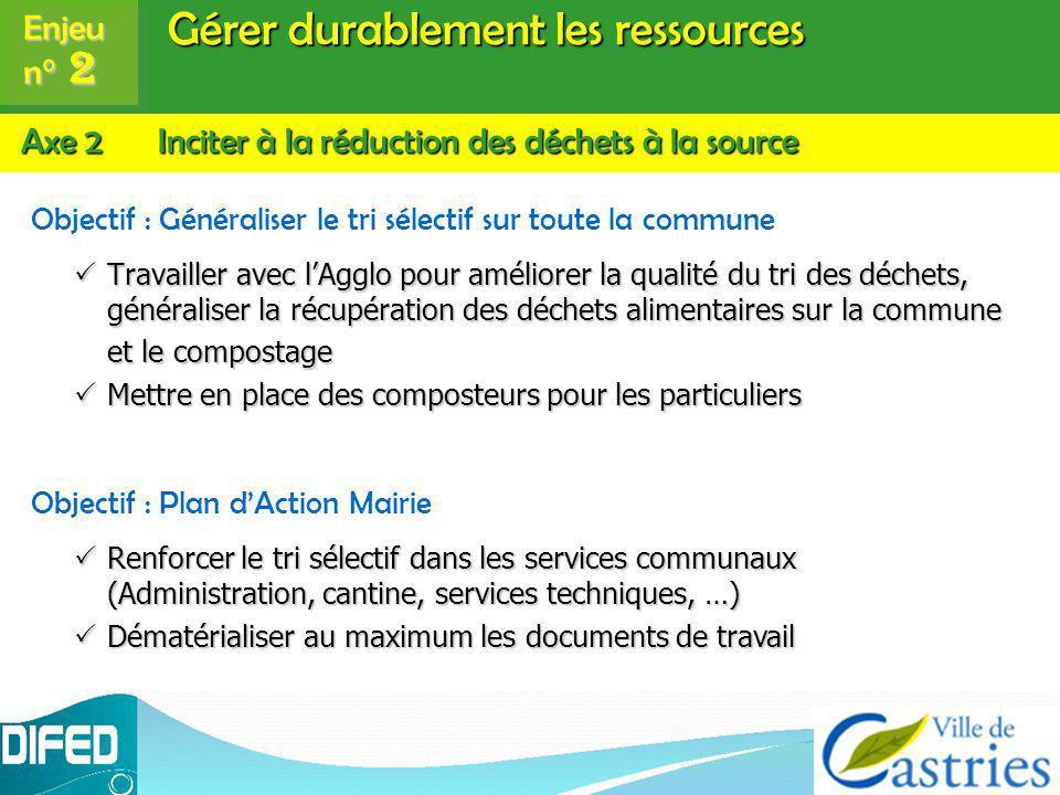 Gérer durablement les ressources Objectif : Généraliser le tri sélectif sur toute la commune Travailler avec lAgglo pour améliorer la qualité du tri d
