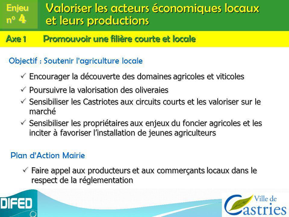 Valoriser les acteurs économiques locaux et leurs productions Objectif : Soutenir lagriculture locale Encourager la découverte des domaines agricoles
