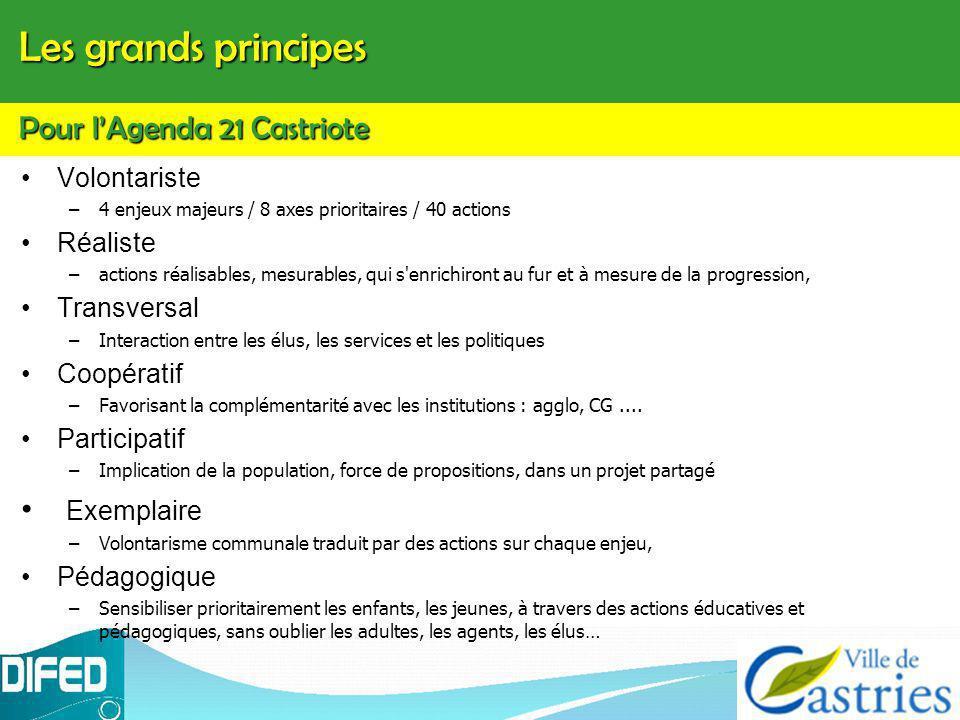 Les grands principes Volontariste – –4 enjeux majeurs / 8 axes prioritaires / 40 actions Réaliste – –actions réalisables, mesurables, qui s'enrichiron