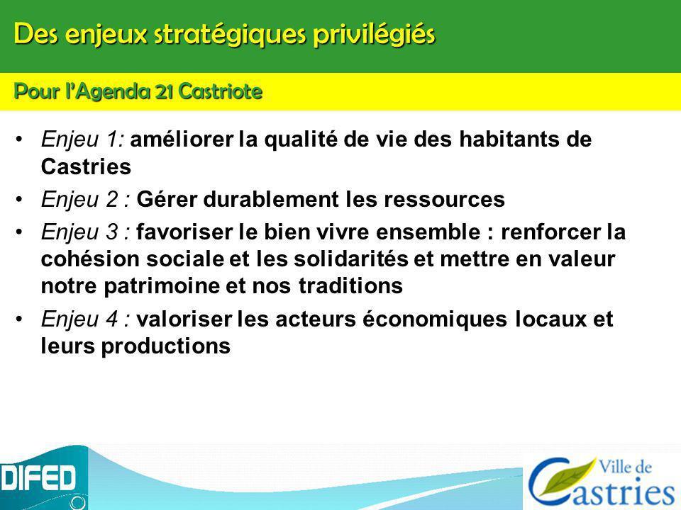 Des enjeux stratégiques privilégiés Enjeu 1: améliorer la qualité de vie des habitants de Castries Enjeu 2 : Gérer durablement les ressources Enjeu 3