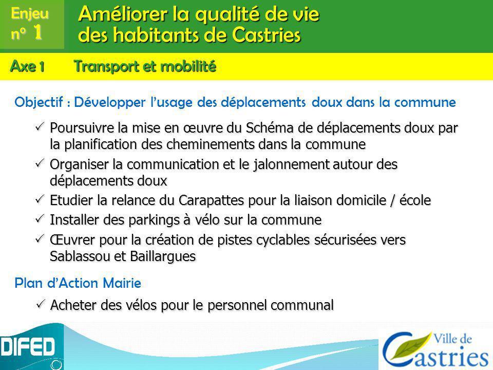 Améliorer la qualité de vie des habitants de Castries Objectif : Développer lusage des déplacements doux dans la commune Poursuivre la mise en œuvre d