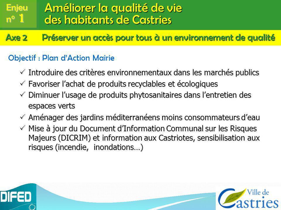 Améliorer la qualité de vie des habitants de Castries Objectif : Plan dAction Mairie Introduire des critères environnementaux dans les marchés publics