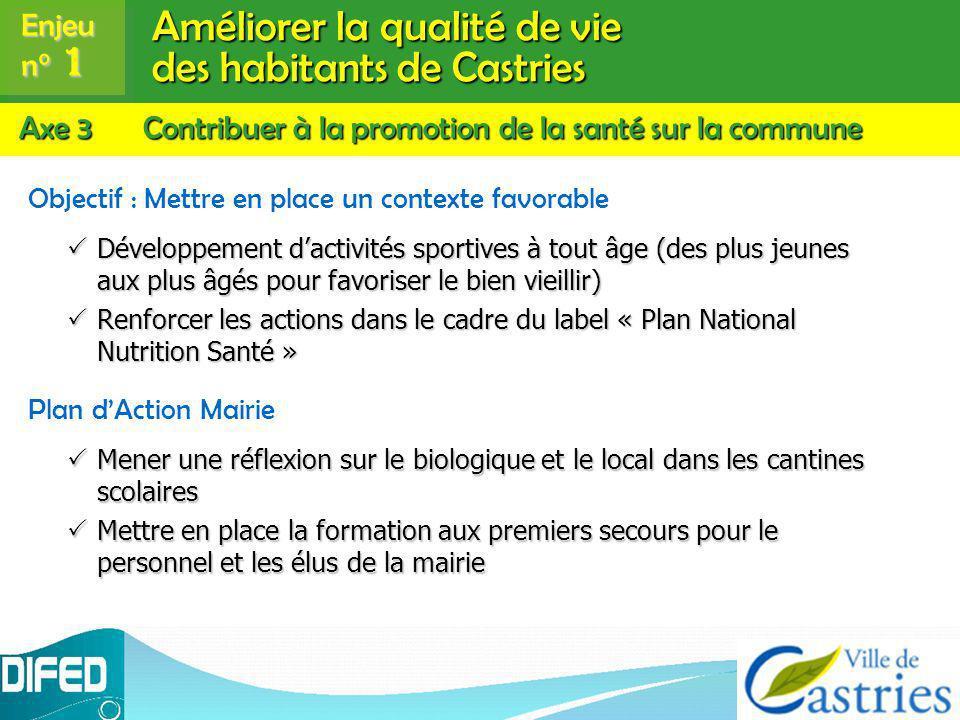 Améliorer la qualité de vie des habitants de Castries Objectif : Mettre en place un contexte favorable Développement dactivités sportives à tout âge (