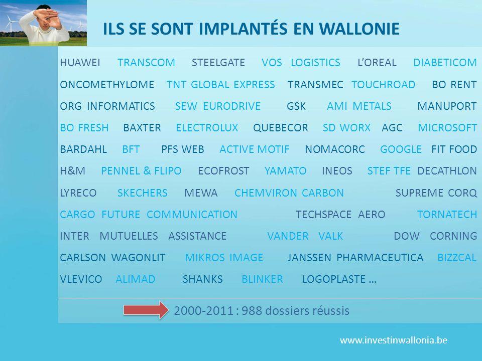 www.investinwallonia.be ILS SE SONT IMPLANTÉS EN WALLONIE 2000-2011 : 988 dossiers réussis HUAWEI TRANSCOM STEELGATE VOS LOGISTICS LOREAL DIABETICOM ONCOMETHYLOME TNT GLOBAL EXPRESS TRANSMEC TOUCHROAD BO RENT ORG INFORMATICS SEW EURODRIVE GSK AMI METALS MANUPORT BO FRESH BAXTER ELECTROLUX QUEBECOR SD WORX AGC MICROSOFT BARDAHL BFT PFS WEB ACTIVE MOTIF NOMACORC GOOGLE FIT FOOD H&M PENNEL & FLIPO ECOFROST YAMATO INEOS STEF TFE DECATHLON LYRECO SKECHERS MEWA CHEMVIRON CARBON SUPREME CORQ CARGO FUTURE COMMUNICATION TECHSPACE AERO TORNATECH INTER MUTUELLES ASSISTANCE VANDER VALK DOW CORNING CARLSON WAGONLIT MIKROS IMAGE JANSSEN PHARMACEUTICA BIZZCAL VLEVICO ALIMAD SHANKS BLINKER LOGOPLASTE …