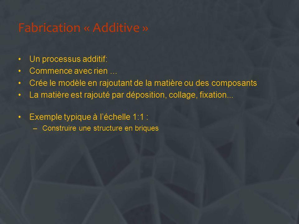 Fabrication « Additive » Un processus additif: Commence avec rien... Crée le modèle en rajoutant de la matière ou des composants La matière est rajout