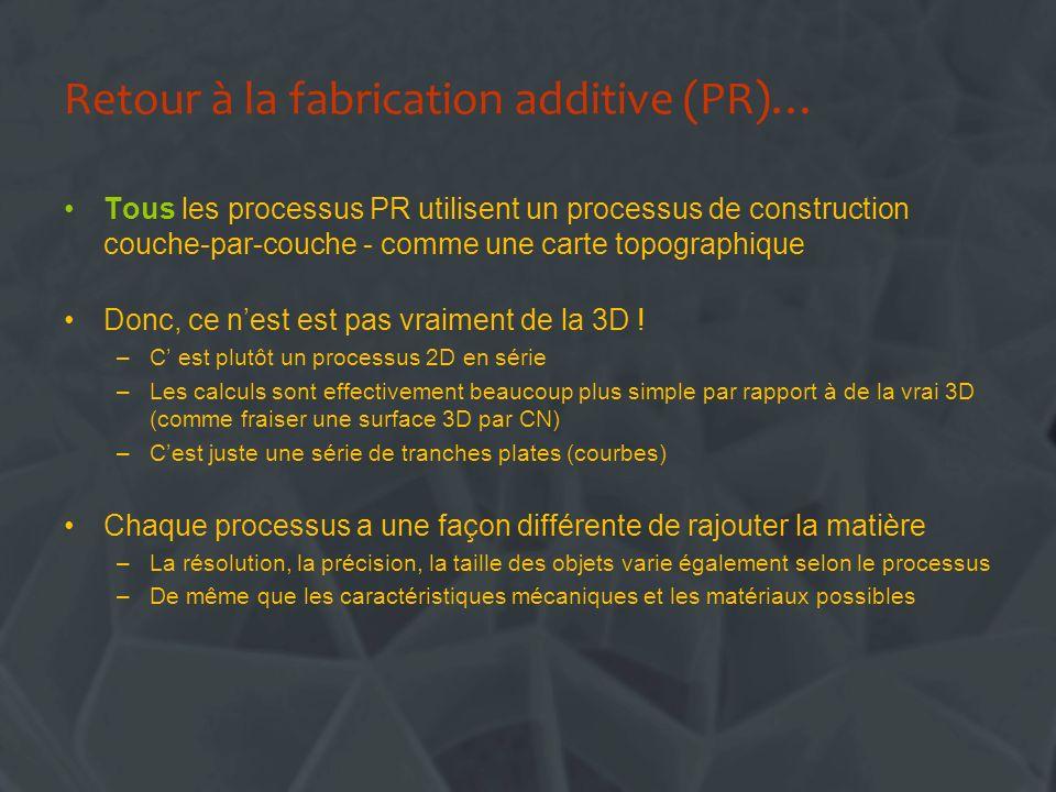 Retour à la fabrication additive (PR)… Tous les processus PR utilisent un processus de construction couche-par-couche - comme une carte topographique Donc, ce nest est pas vraiment de la 3D .