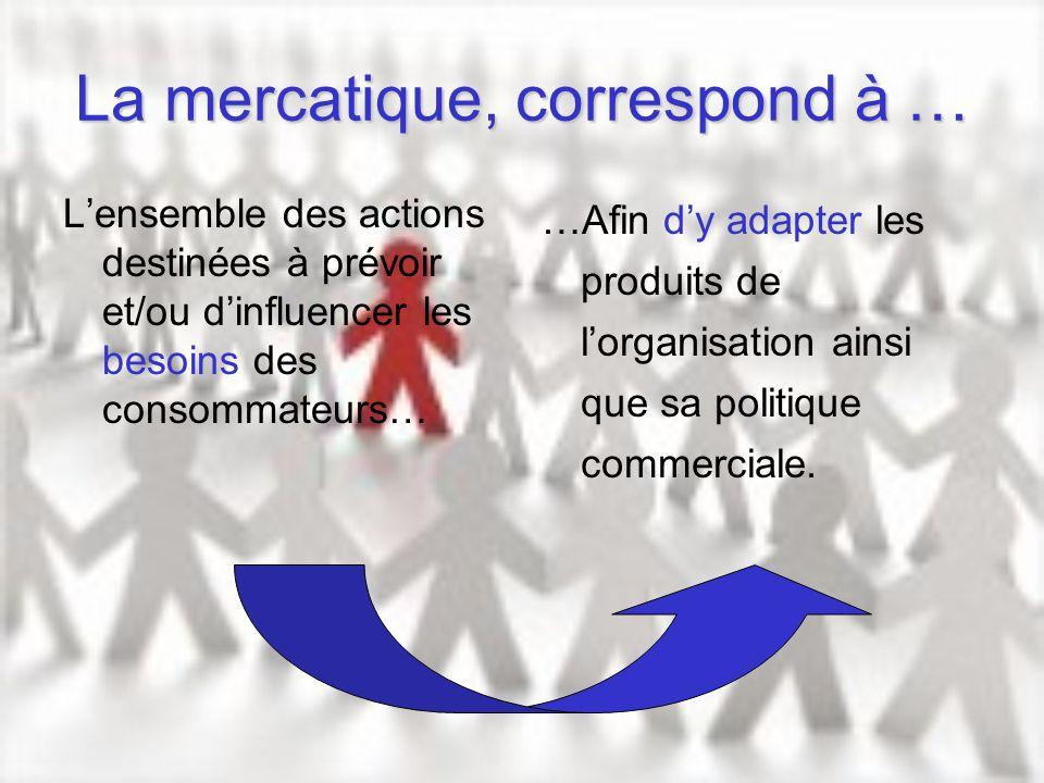 La mercatique, correspond à … Lensemble des actions destinées à prévoir et/ou dinfluencer les besoins des consommateurs… …Afin dy adapter les produits