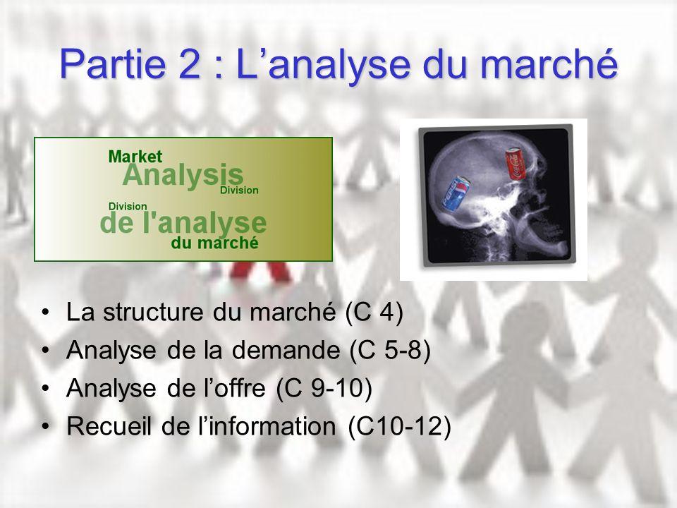Partie 2 : Lanalyse du marché La structure du marché (C 4) Analyse de la demande (C 5-8) Analyse de loffre (C 9-10) Recueil de linformation (C10-12)